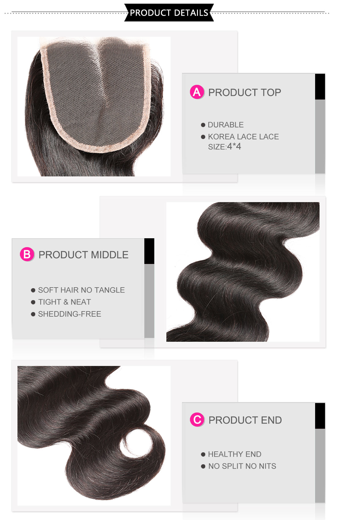 Indian body wave closure