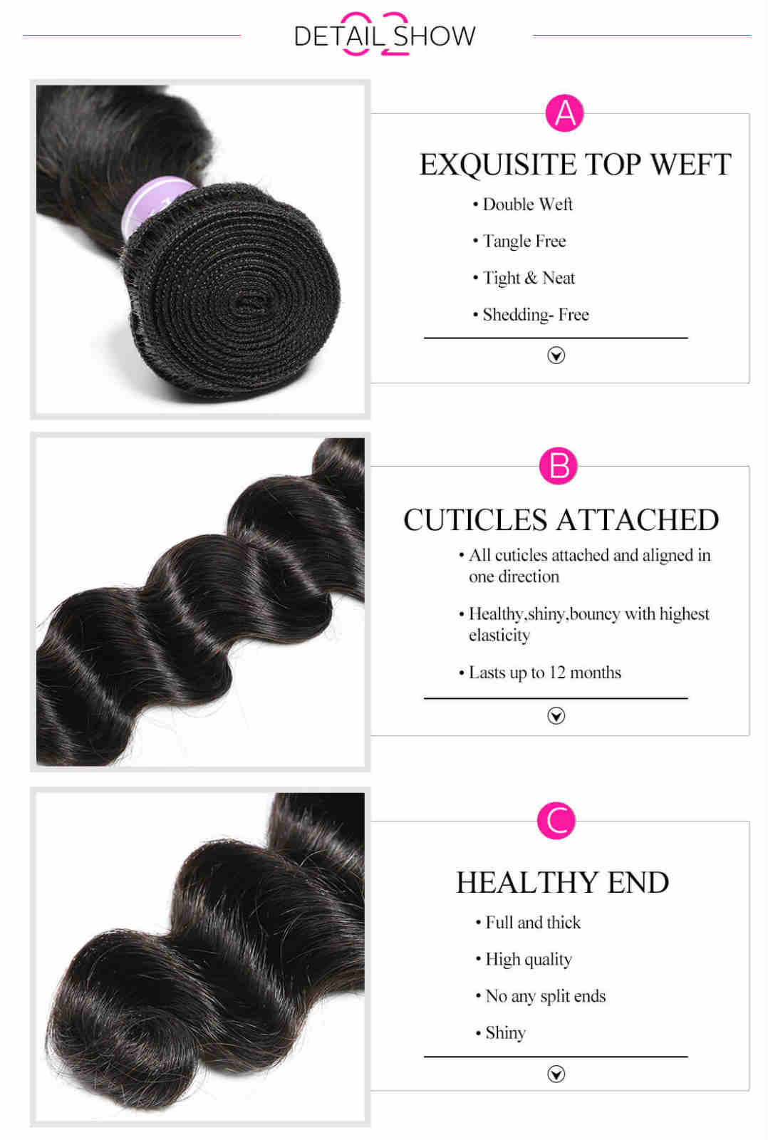 Details of loose deep wave weave