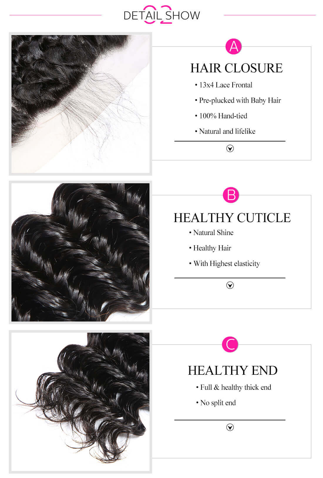 Deep Wave Lace Frontal Closure Free Part