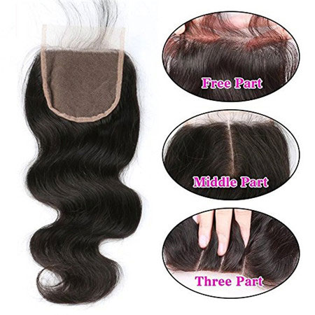 Free Part Closure vs Three Part Closure vs Middle Part Closure
